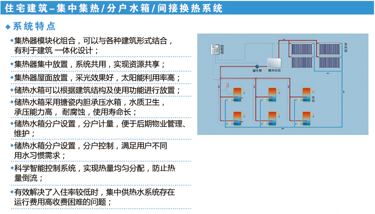 Residential Building - Centralized Heat Collection / Separate Tank /Indirect Heat Exchange System