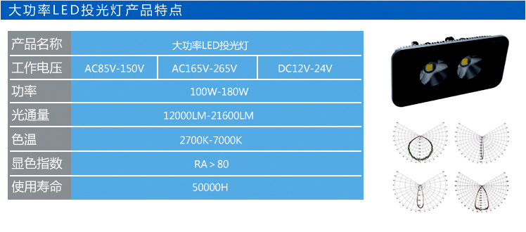 Features of High Power LED Streetlight