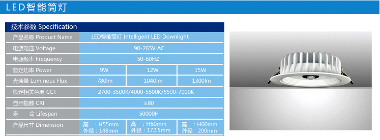 Intelligent LED Downlight